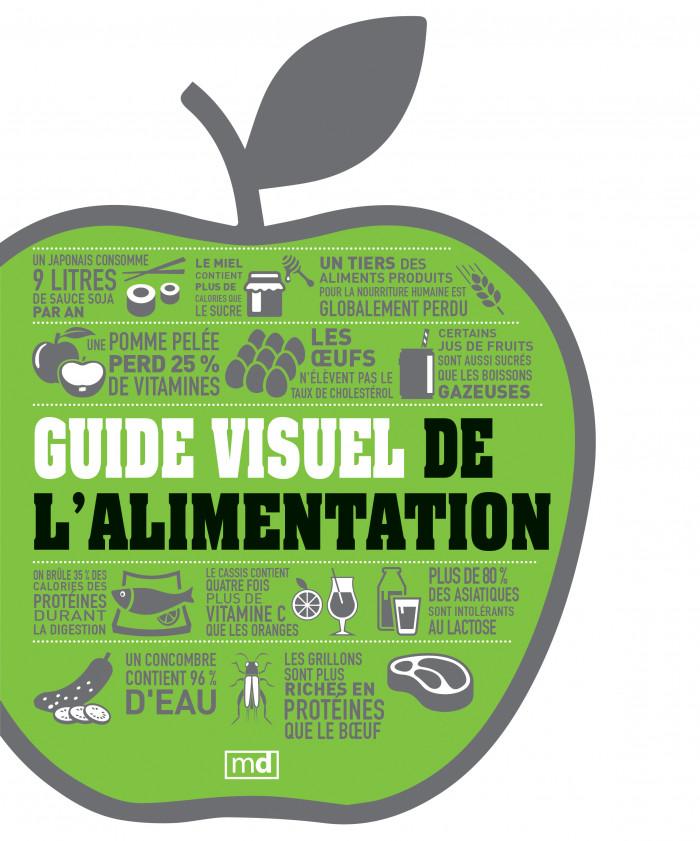 Couverture de Guide visuel de l'alimentation