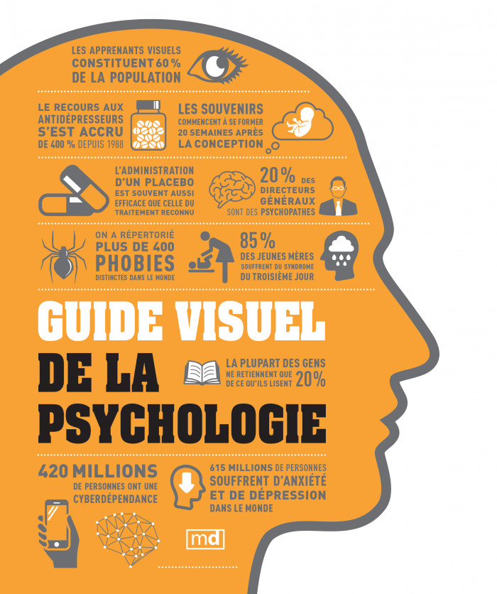 Couverture de Guide visuel de la psychologie