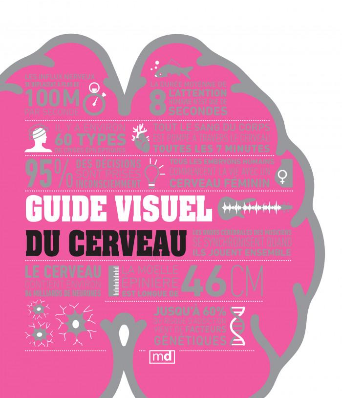 Couverture de Guide visuel du cerveau